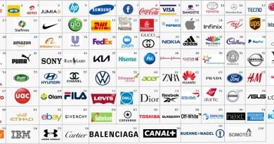 Top 20 Brands