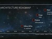"""AMD pregăteşte Radeon R9 490 şi 490X bazate pe nucleul """"Polaris"""""""