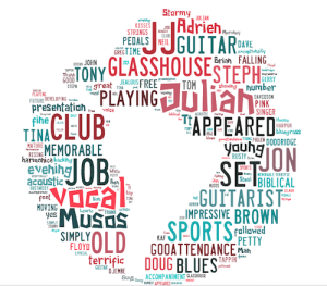 Muso Club Wordle
