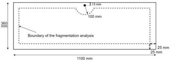 Tempered Glas Fragmentation Analysis