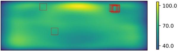 10 mm Tempered Glass Heatmap