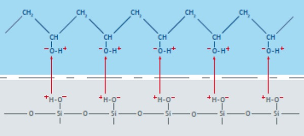 Figure 1 Example of good adhesion