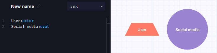 Getting started with Gleek - actor and oval diagram shapes