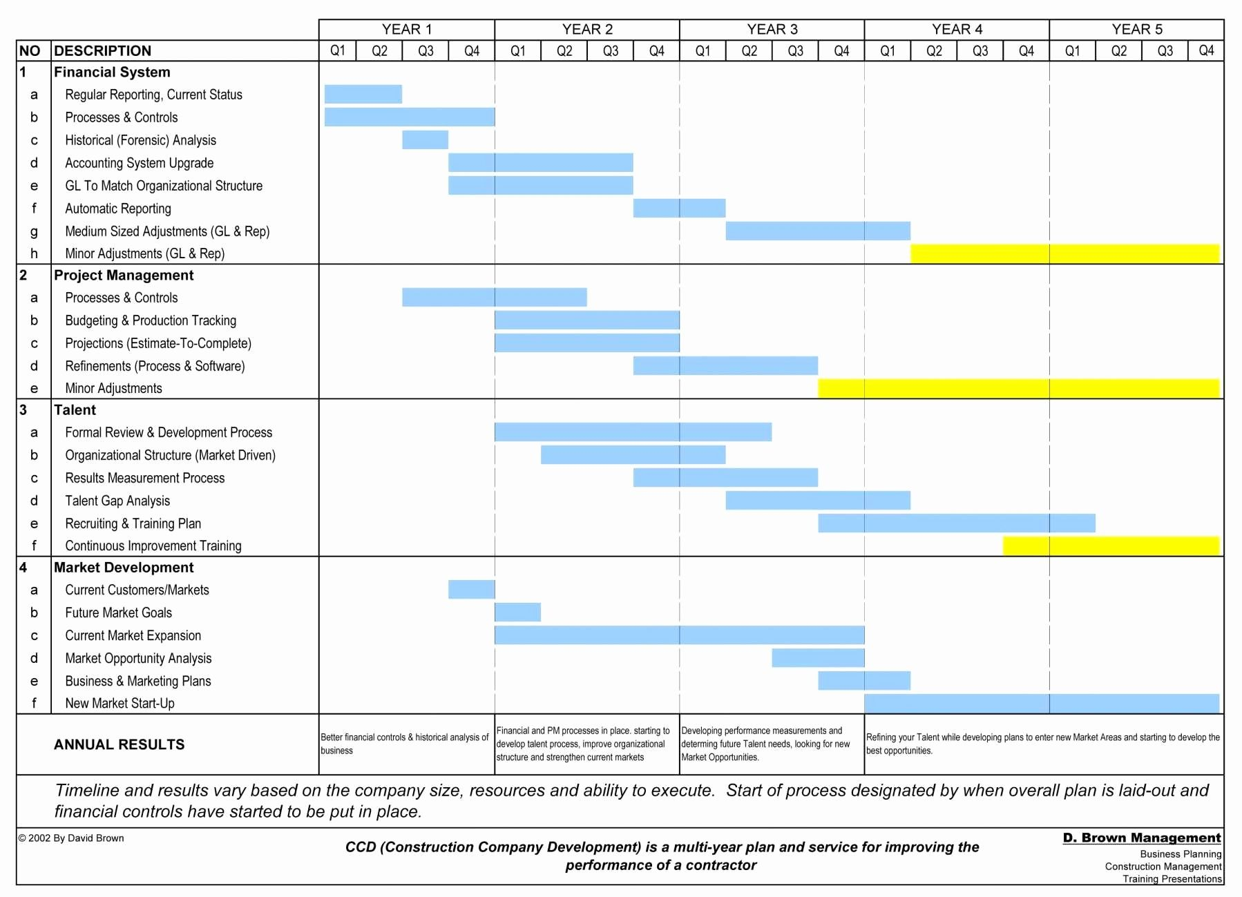 Excel Gantt Chart With Conditional Formatting