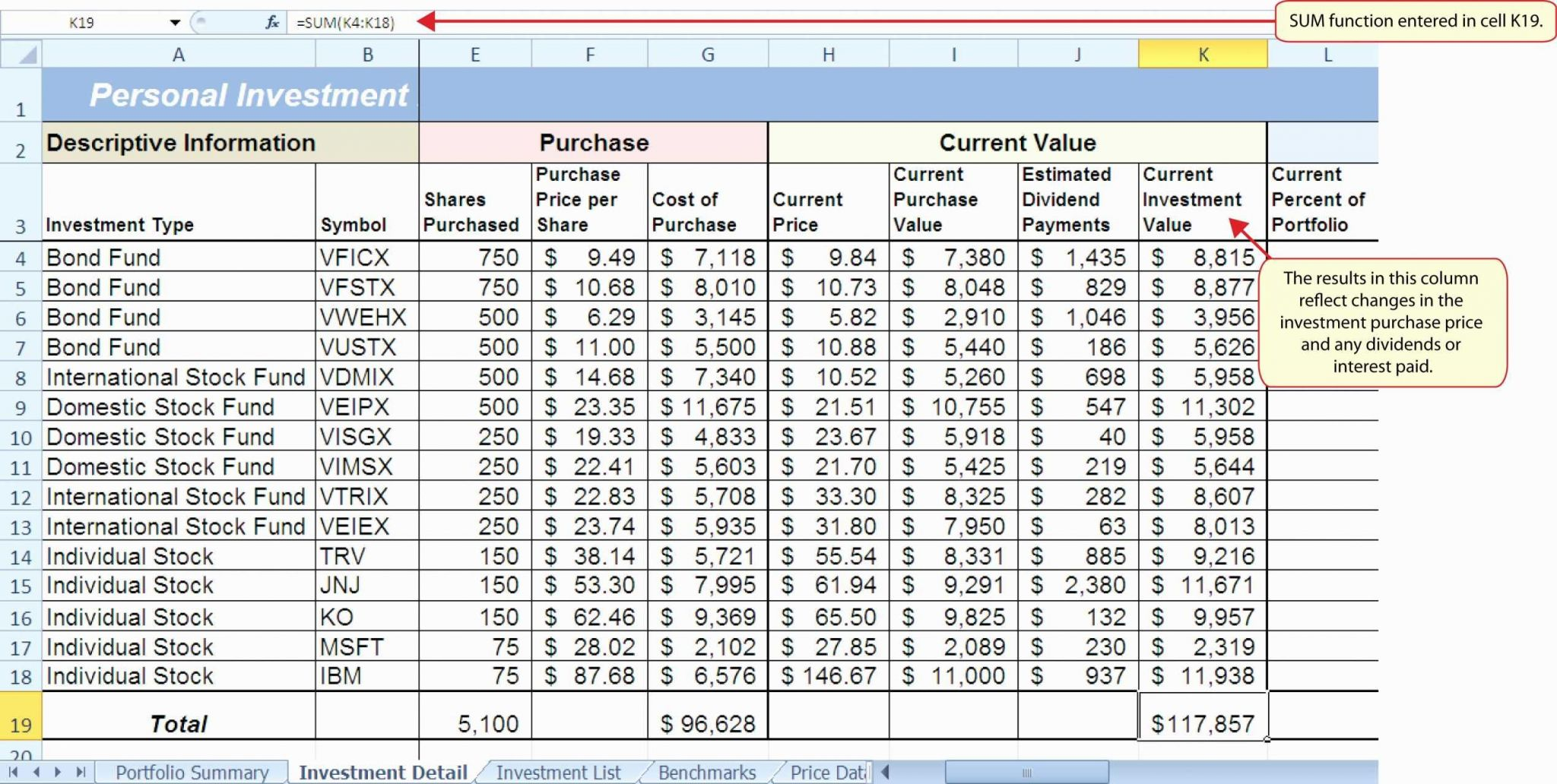 Investment Tracking Spreadsheet Excel