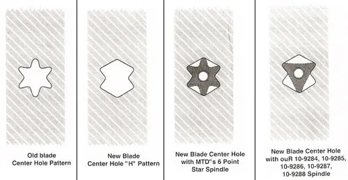 Side by side representation of how Rotary Center Holes work for MTD