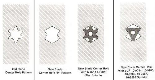 Understanding MTD Star Center Holes - Glen's Surplus