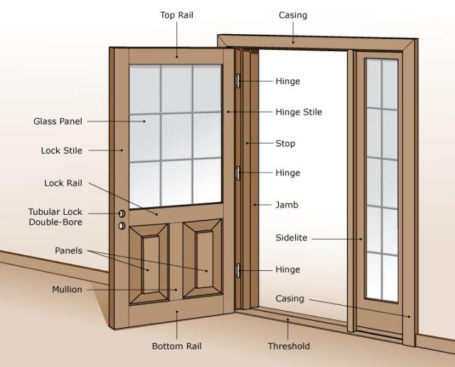 Exterior Door Parts