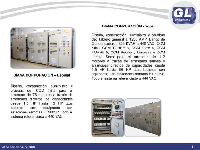 Presentacion-SECTOR-ALIMENTOS-Y-BEBIDAS-008