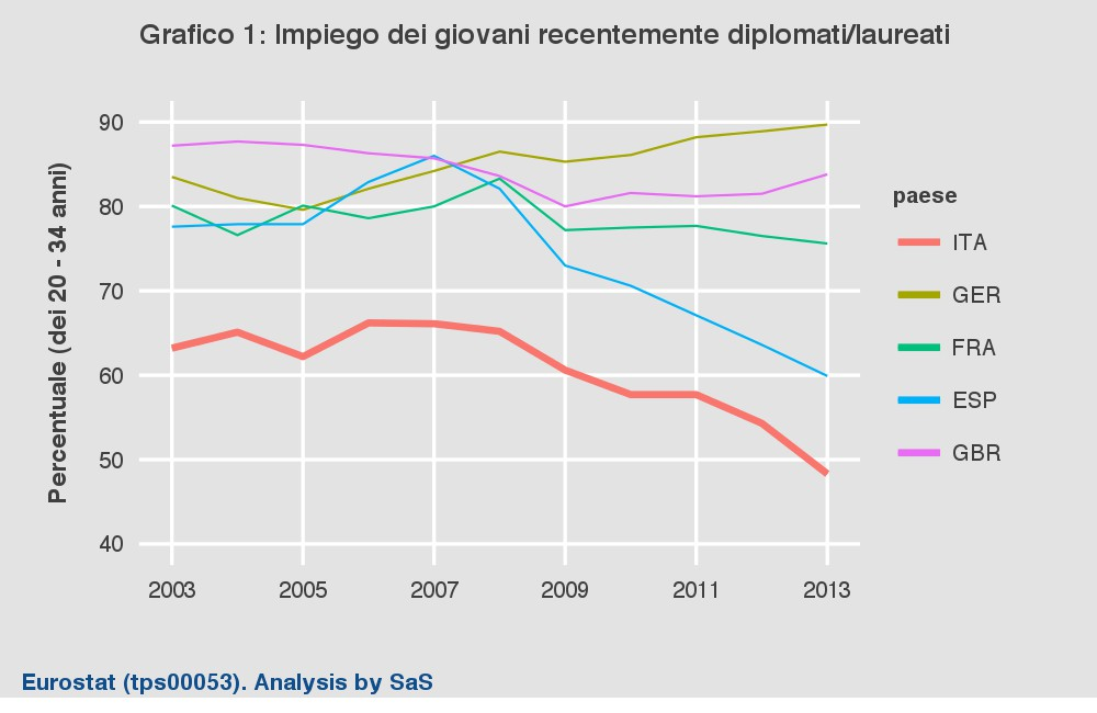 01_1-GraduateEmployment.jpg