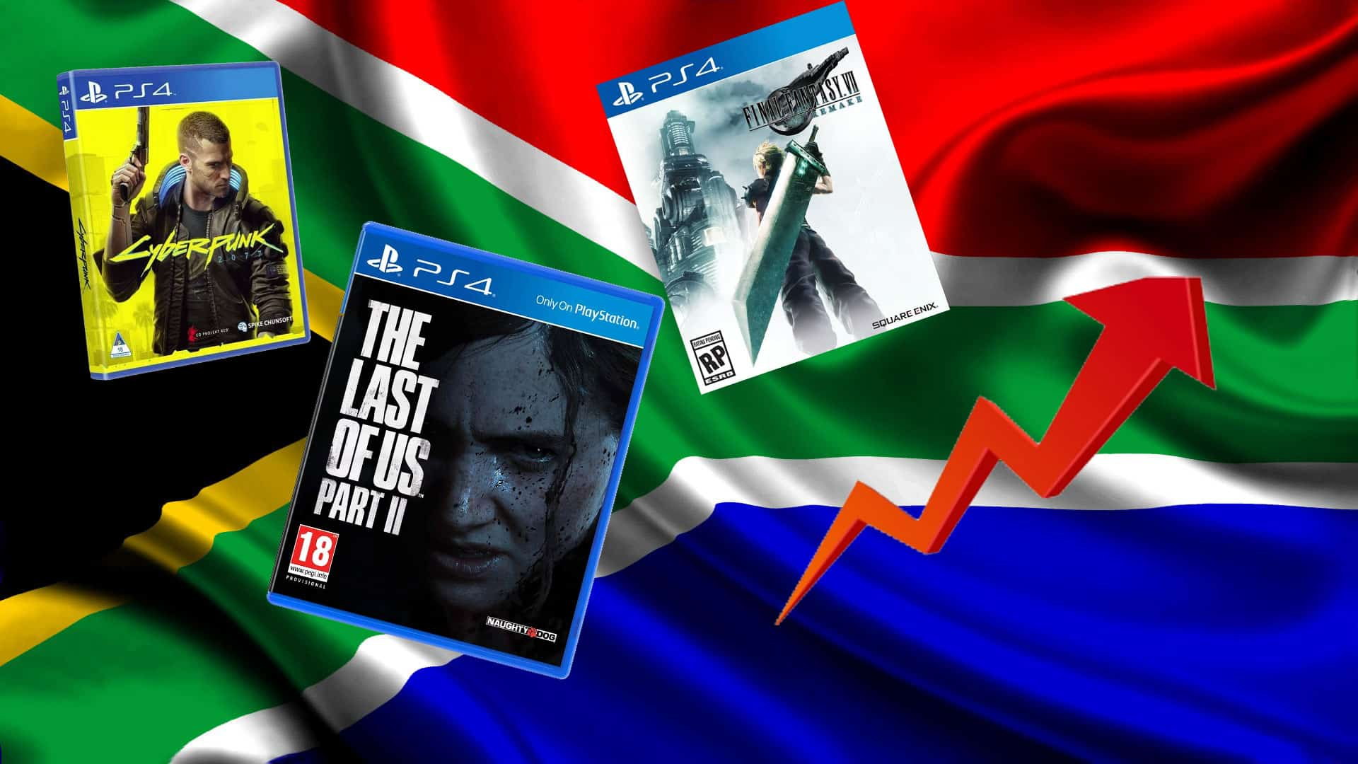 South African game Prices Cyberpunk 2077 The Last of Us Part II Final Fantasy VII Remake