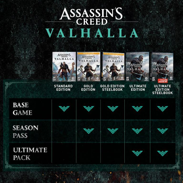 Assassin S Creed Valhalla Pre Order Bonuses Special And