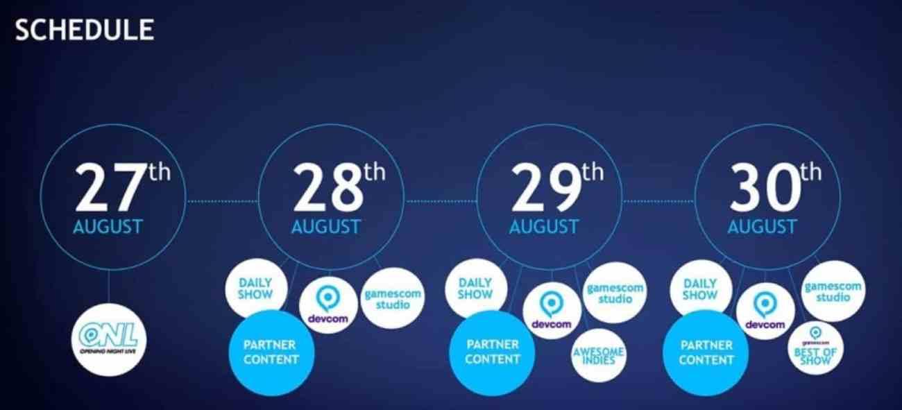 Gamescom 2020 Online