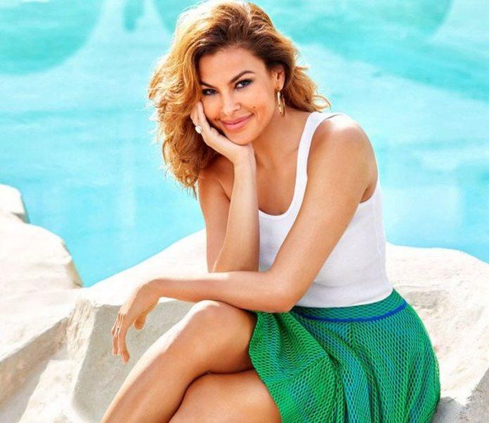 Most Beautiful Female Celebrities