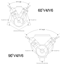 GLM Products Inc  History JohnsonEvinrude V4 Outboards