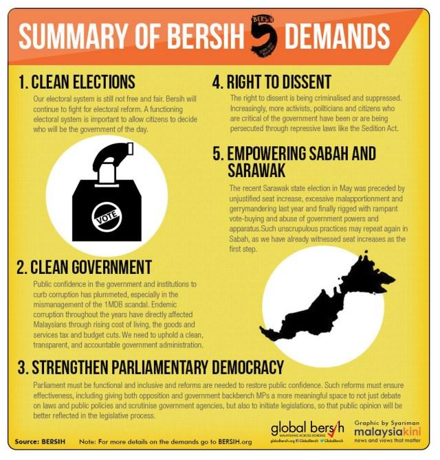 bersih-5-demands
