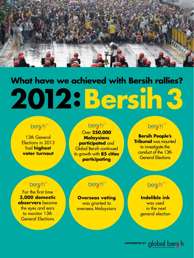 bersih-rally-achievements3-1