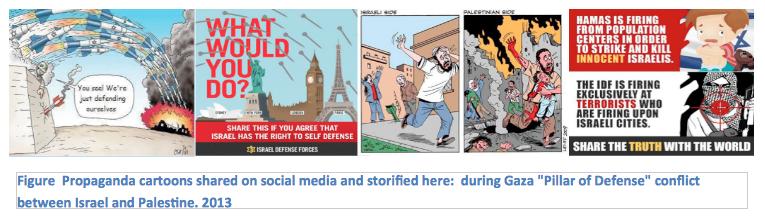 Propaganda Cartoons, Global Education Magazine