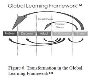 Global Learning Framework, Chrysalis Campaign, Global Education Magazine