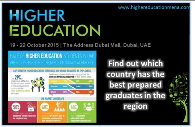 Higher Education MENA, middle east