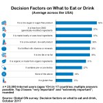 Gfk Study chart