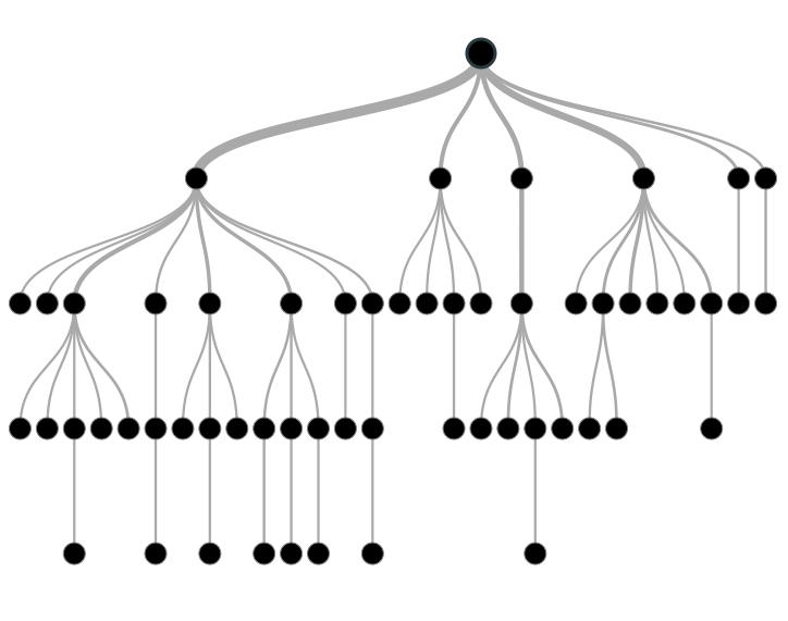 decision-tree-2