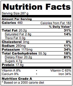 Lentil Salad Nutrition Facts
