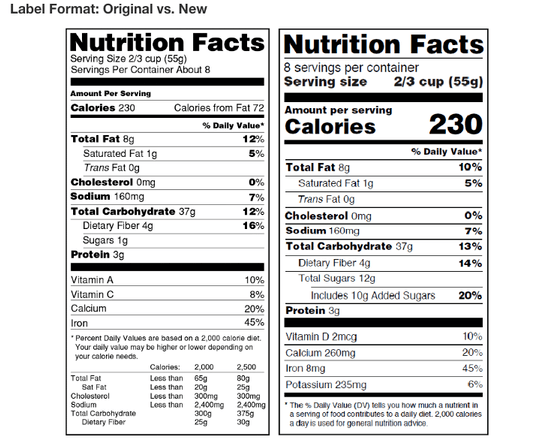 New vs. old Nutrition Facts label.