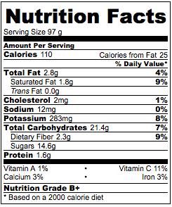 Vegan ice cream Nutrition Facts.