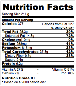 Paprika parsnip fries Nutrition Facts
