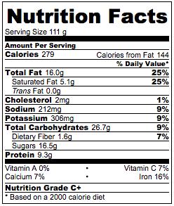 Vegan custard stuffed pumpkin nutrition facts.