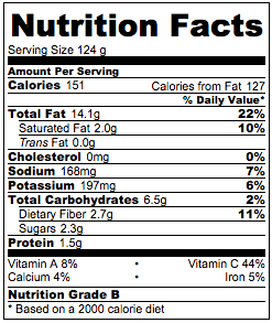 Green bean salad nutrition facts.