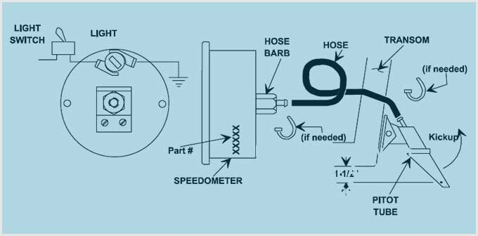 how does a boat speedometer work  everything to know