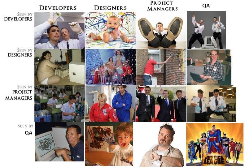 Developers, Designers, PMS, QA