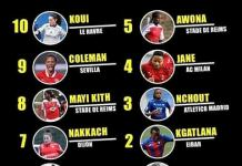 Oshoala Top African Female Player In Europe Ranked By ESPN