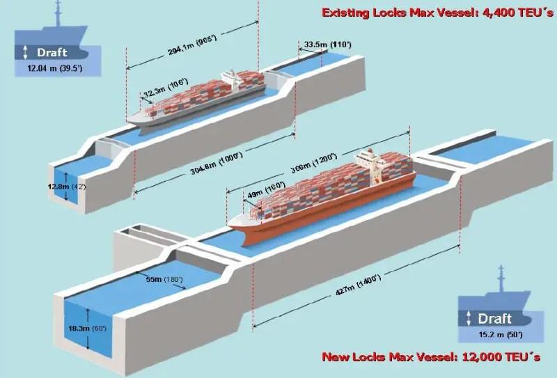 History of the Panama Canal  Mannaismaya Adventures Blog