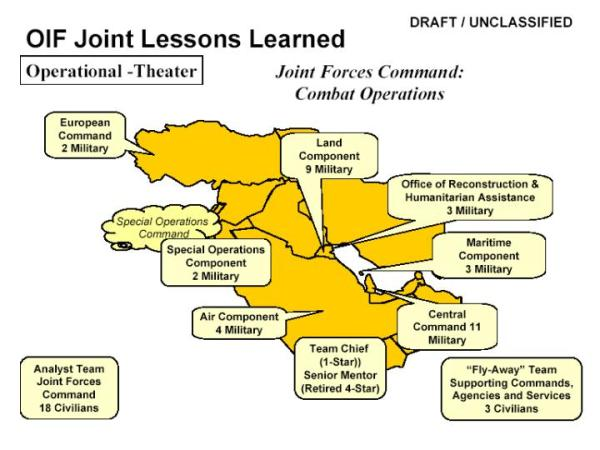 DoD News: Briefing on Joint Lessons Learned from Operation ...