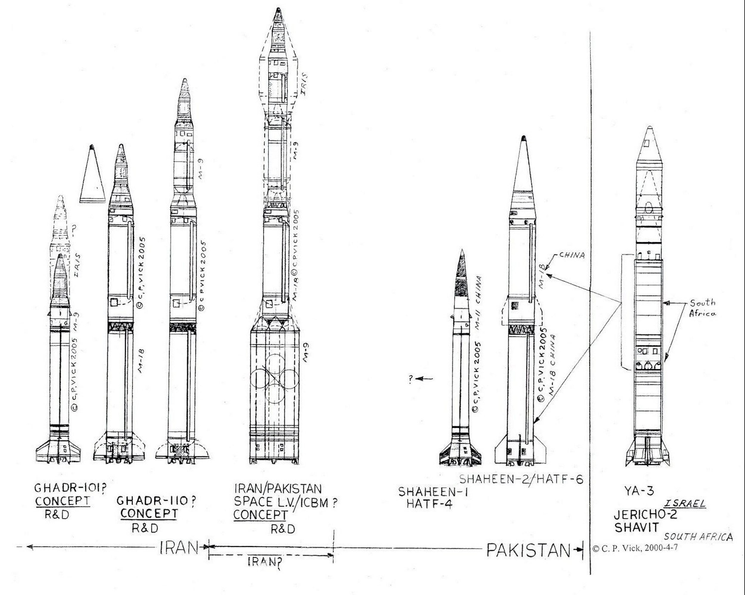 Iran S Solid Propellant Ballistic Missile Program