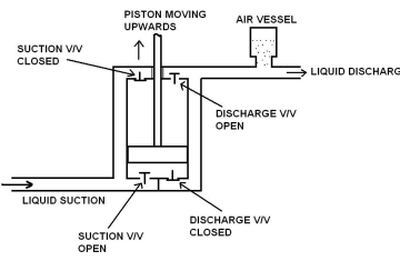Positive Displacement Pump Plumbing Diagrams | Licensed HVAC and