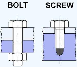 Screws Selection Guide | Engineering360
