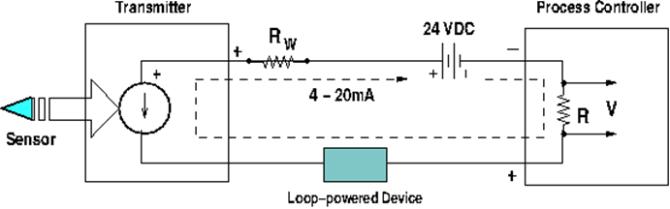 current loop wiring diagram  echo trailer wiring diagram
