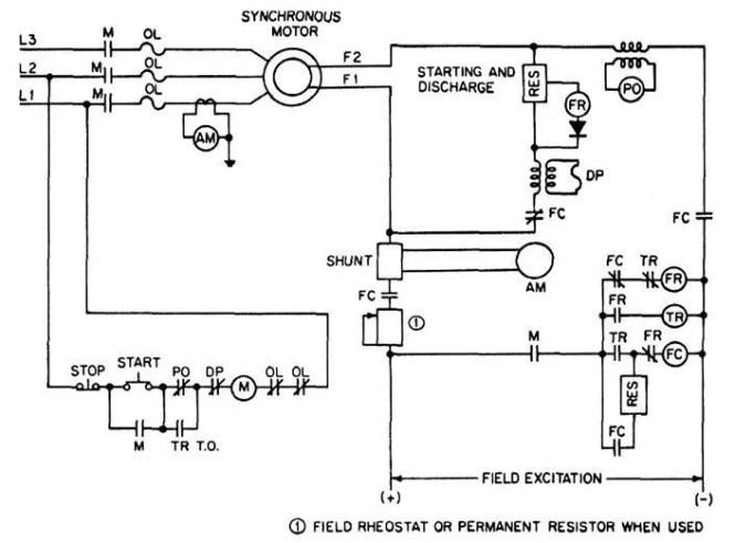 motor starter wiring diagram Wiring Diagram – Cutler Hammer Motor Starter Wiring Diagram