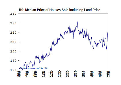 home prices 420