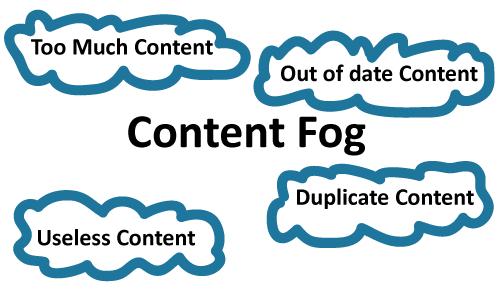Content Fog