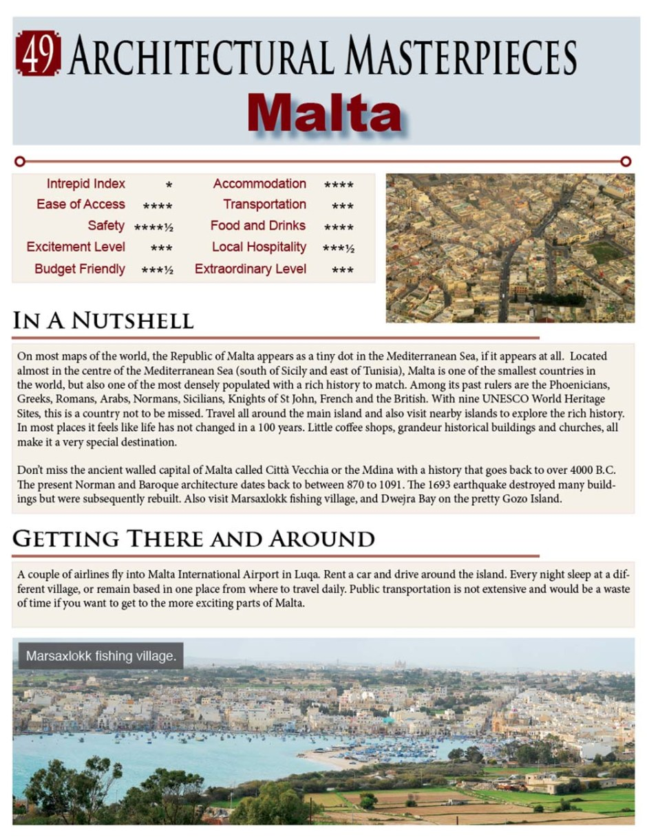 Architectural Masterpieces, MALTA | Globerovers Magazine