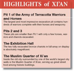 Xian highlights
