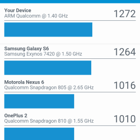 Screenshot_2016-08-25-02-51-16_com.primatelabs.geekbench