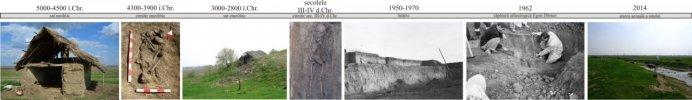 10-evolutia-sitului-de-a-lungul-veacurilor