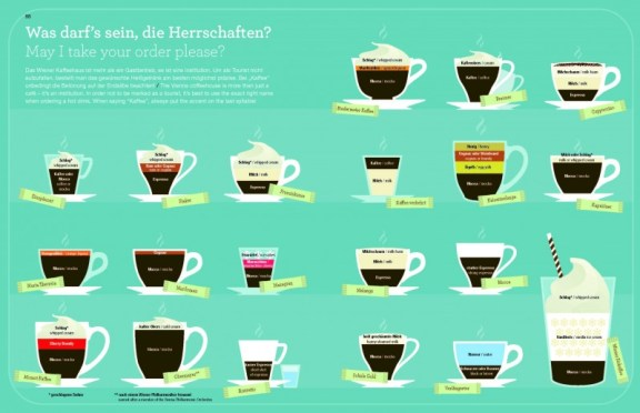 S. 88-89 Kaffee