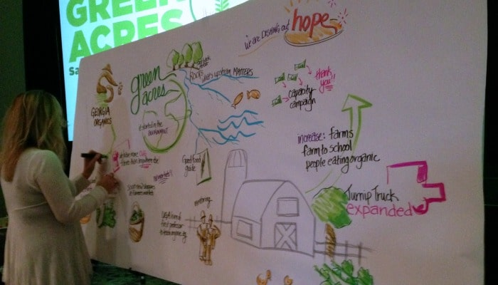 2014 Georgia Organics Conference: Welcome Address Mural